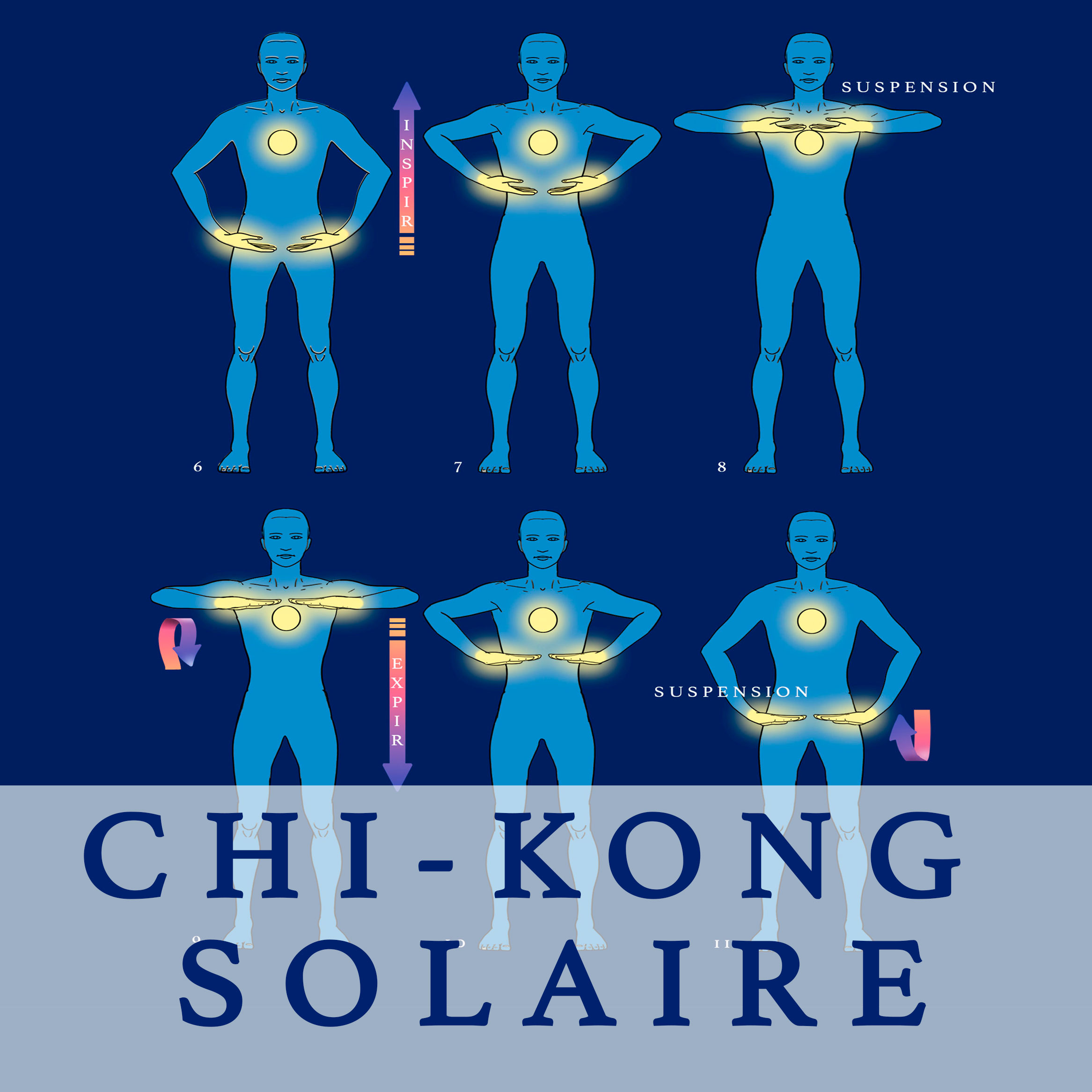 Description du Chi-Kong solaire