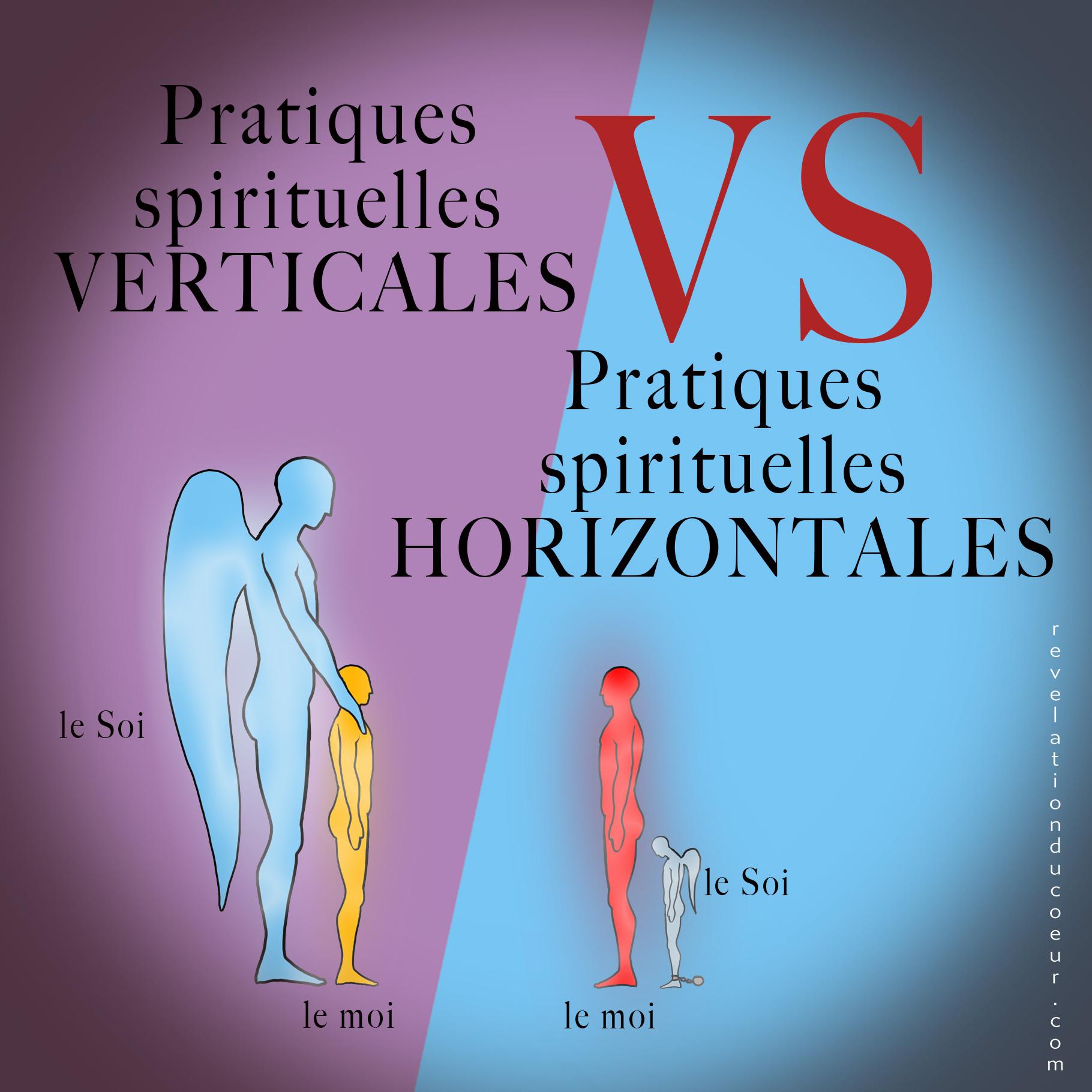 Pratiques spirituelles verticales VS pratiques spirituelles horizontales par Roland Perret énergéticien en art solaire.